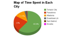 Map of Time Spent